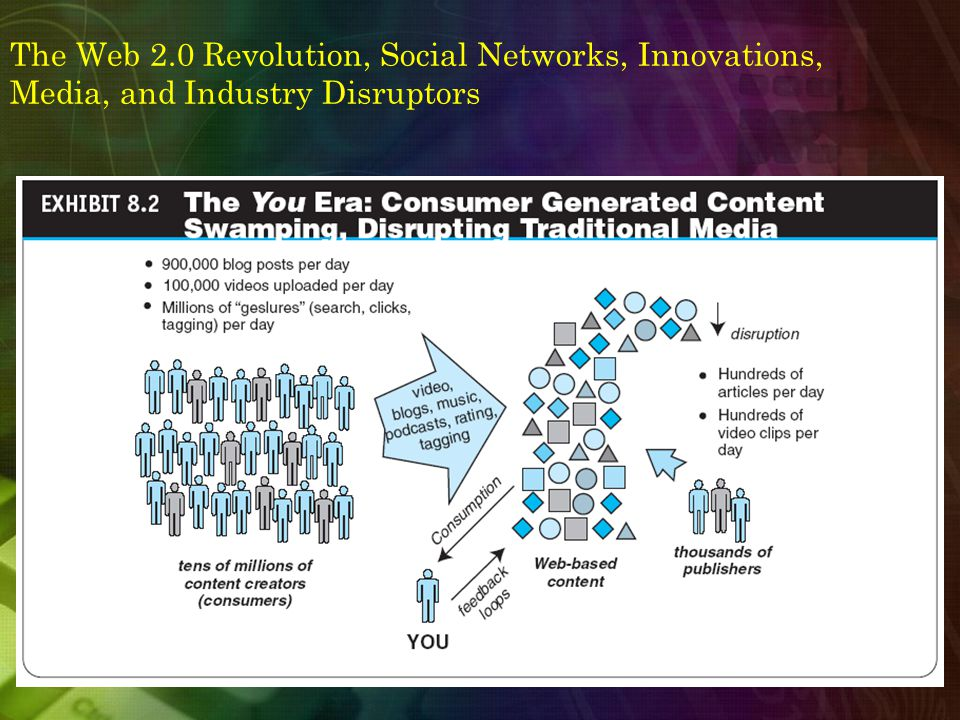 Virtual Communities virtual (Internet) community A group of people with similar interests who interact with one another using the Internet.