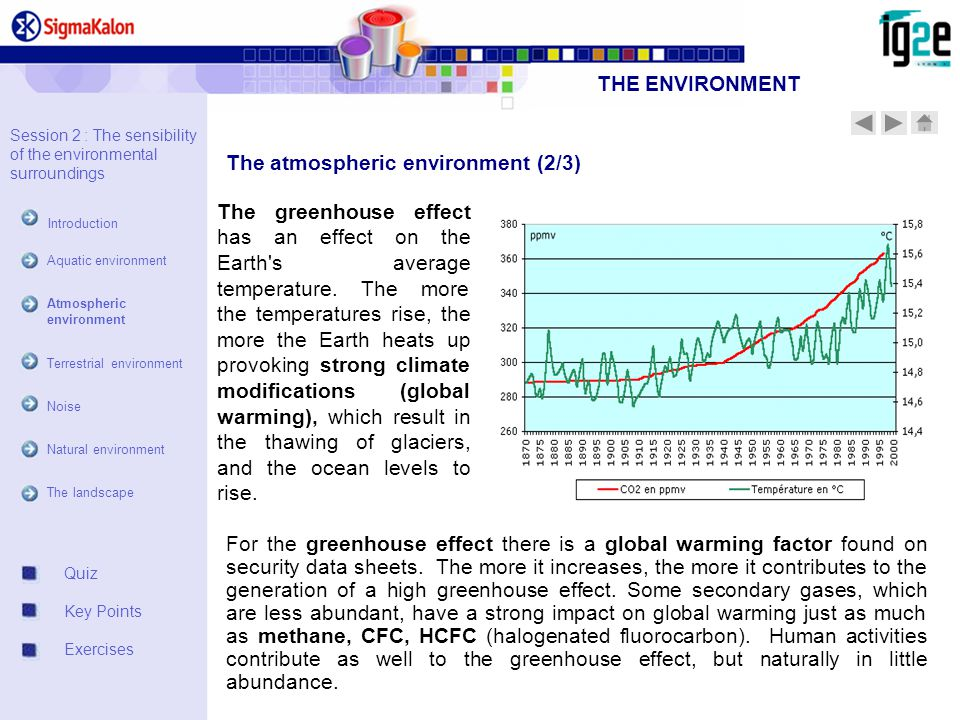 The greenhouse effect has an effect on the Earth s average temperature.