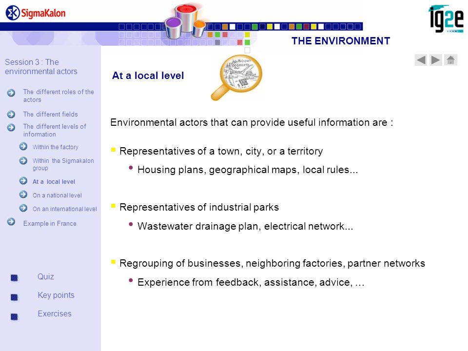 Environmental actors that can provide useful information are :  Representatives of a town, city, or a territory Housing plans, geographical maps, local rules...