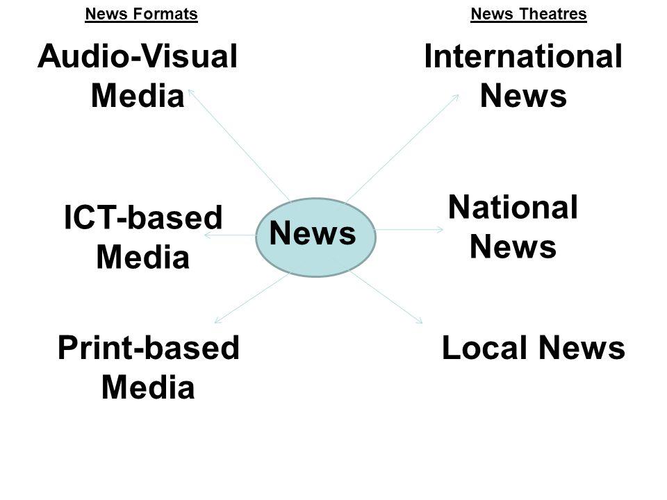 tabloids vs broadsheets essay
