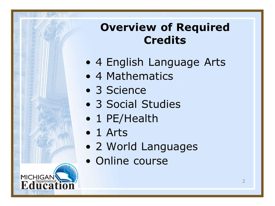 2 Overview of Required Credits 4 English Language Arts 4 Mathematics 3 Science 3 Social Studies 1 PE/Health 1 Arts 2 World Languages Online course