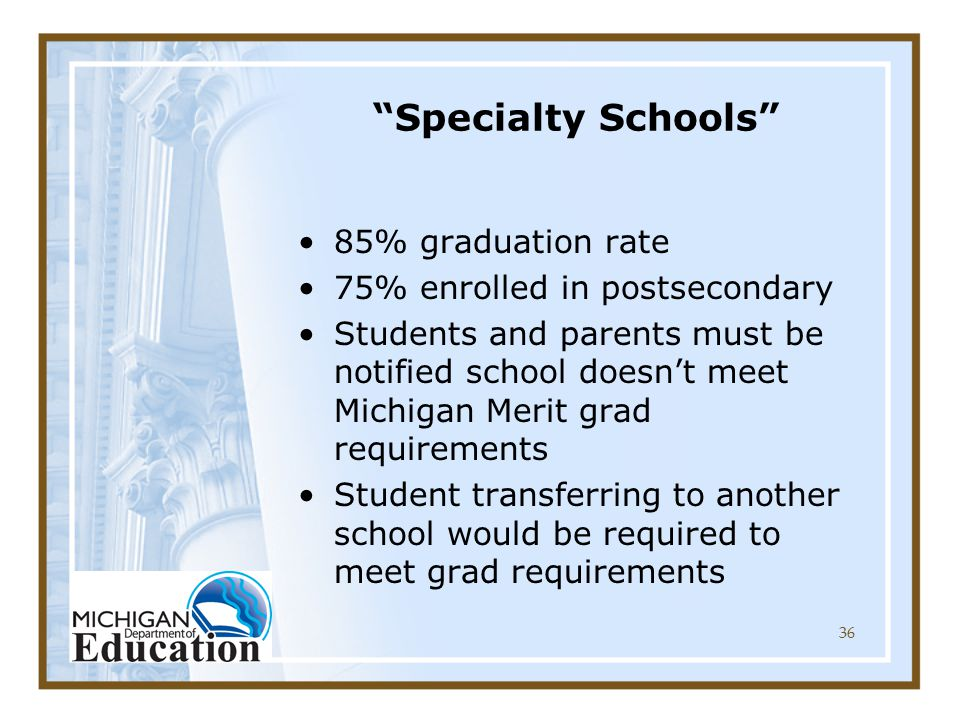 36 Specialty Schools 85% graduation rate 75% enrolled in postsecondary Students and parents must be notified school doesn't meet Michigan Merit grad requirements Student transferring to another school would be required to meet grad requirements