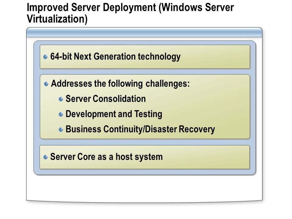 Improved Server Deployment (Windows Server Virtualization) Addresses the following challenges: Server Consolidation Development and Testing Business Continuity/Disaster Recovery Addresses the following challenges: Server Consolidation Development and Testing Business Continuity/Disaster Recovery 64-bit Next Generation technology Server Core as a host system