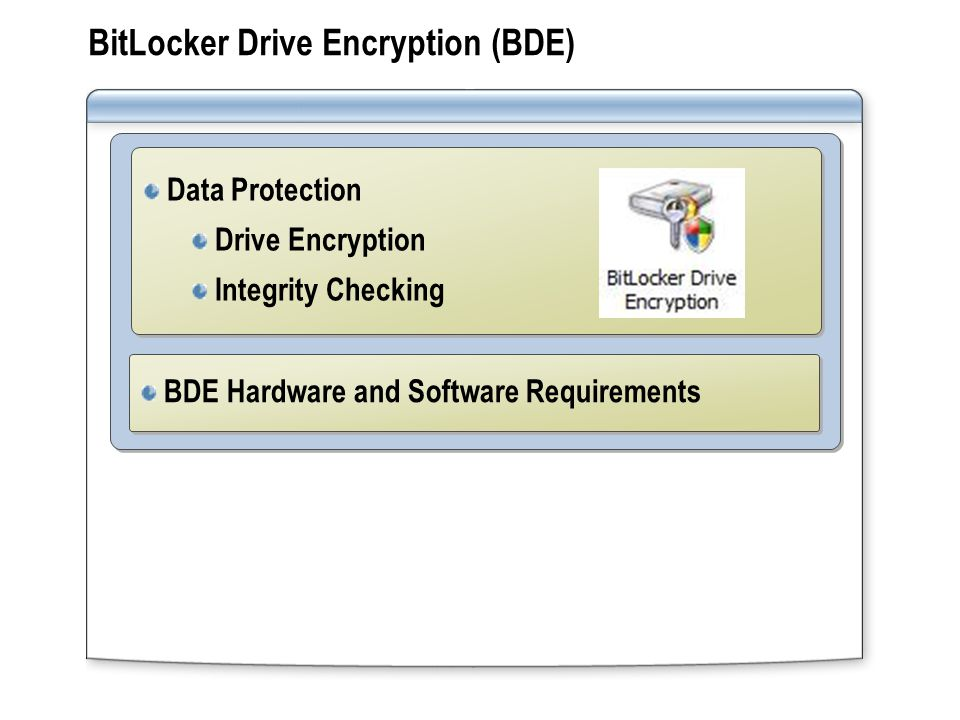 BitLocker Drive Encryption (BDE) Data Protection Drive Encryption Integrity Checking Data Protection Drive Encryption Integrity Checking BDE Hardware and Software Requirements