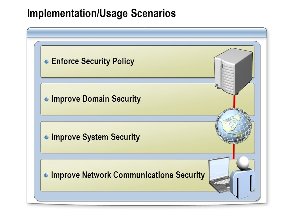 Implementation/Usage Scenarios Enforce Security Policy Improve Domain Security Improve System Security Improve Network Communications Security
