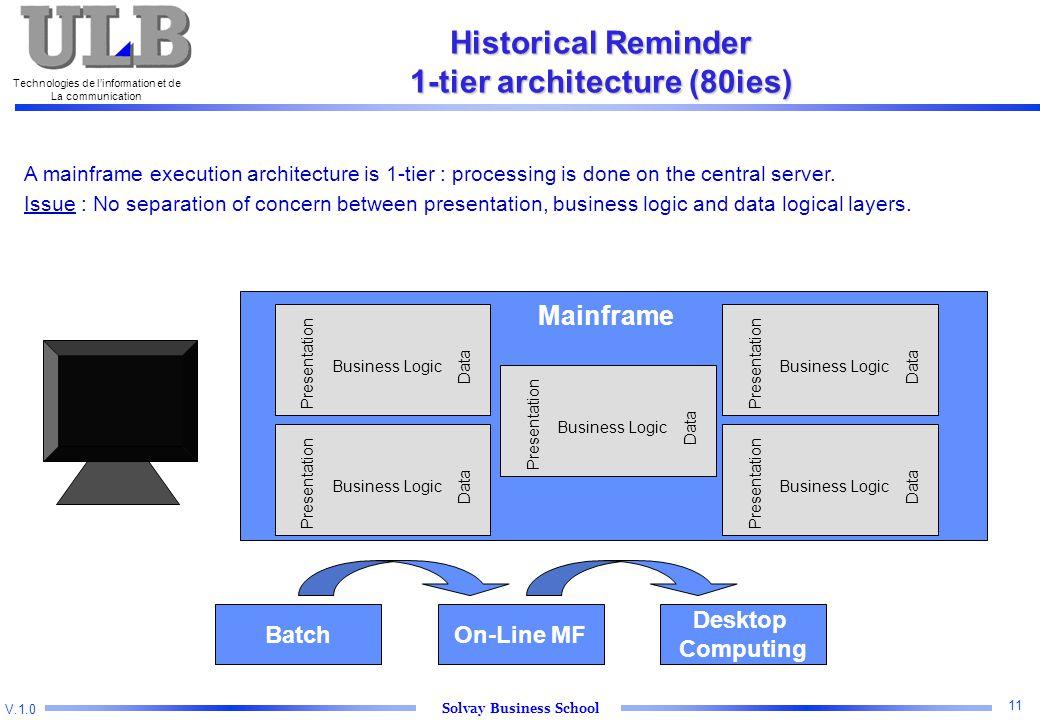 V.1.0 Solvay Business School Technologies de l'information et de La communication 11 Historical Reminder 1-tier architecture (80ies) A mainframe execution architecture is 1-tier : processing is done on the central server.
