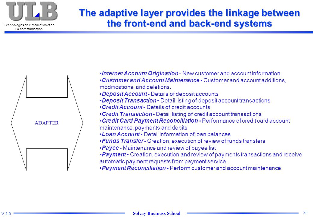 V.1.0 Solvay Business School Technologies de l'information et de La communication 35 The adaptive layer provides the linkage between the front-end and back-end systems ADAPTER Internet Account Origination - New customer and account information.