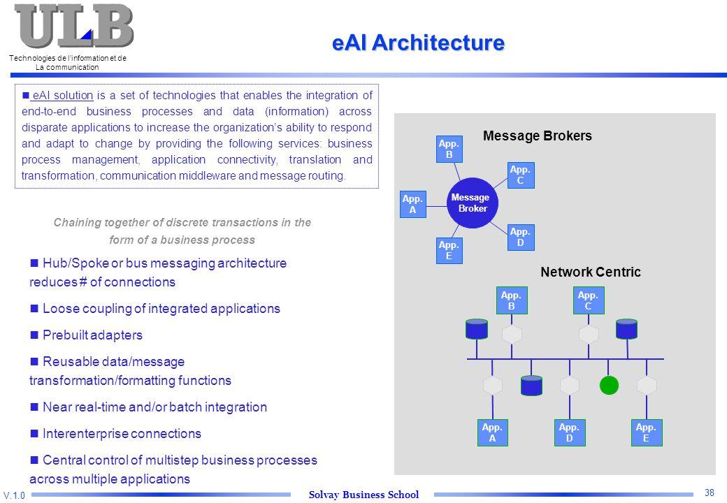 V.1.0 Solvay Business School Technologies de l'information et de La communication 38 eAI Architecture App.