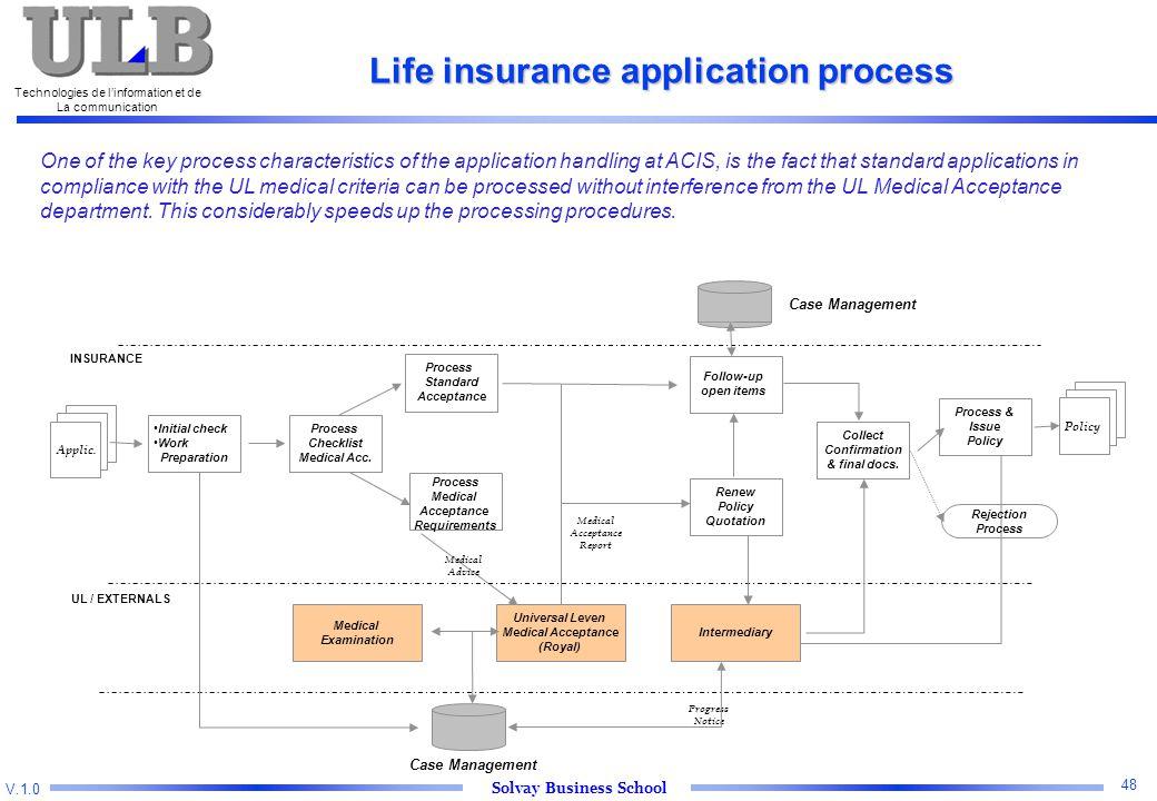 V.1.0 Solvay Business School Technologies de l'information et de La communication 48 Life insurance application process Initial check Work Preparation Process Checklist Medical Acc.