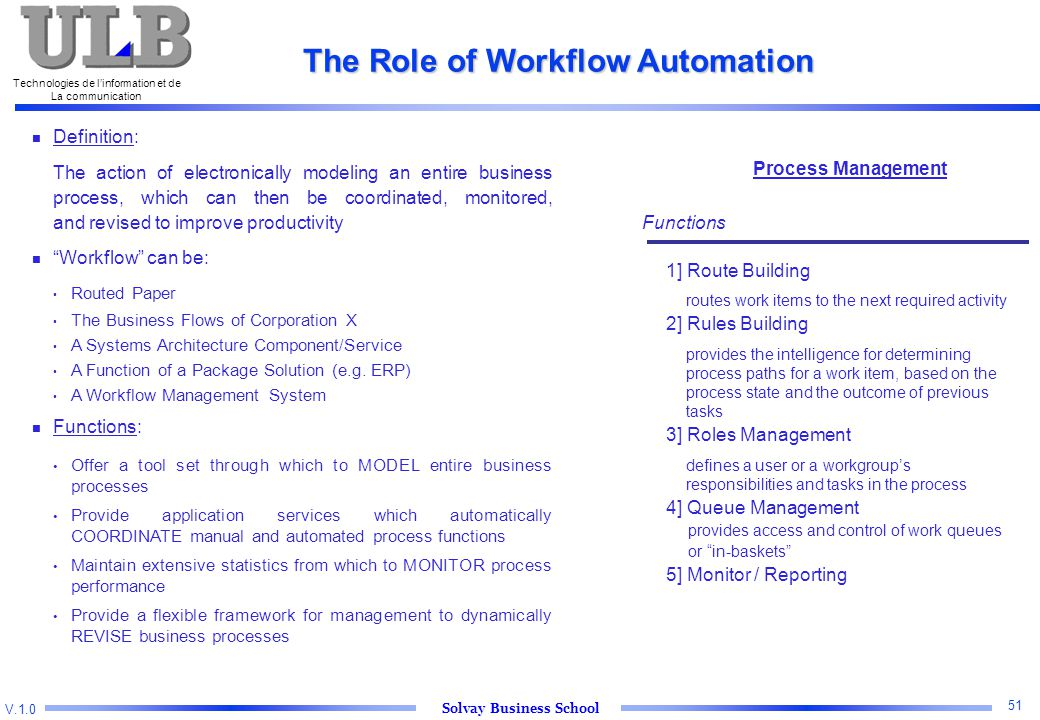 V.1.0 Solvay Business School Technologies de l'information et de La communication 51 The Role of Workflow Automation Definition: The action of electronically modeling an entire business process, which can then be coordinated, monitored, and revised to improve productivity Workflow can be: Routed Paper The Business Flows of Corporation X A Systems Architecture Component/Service A Function of a Package Solution (e.g.
