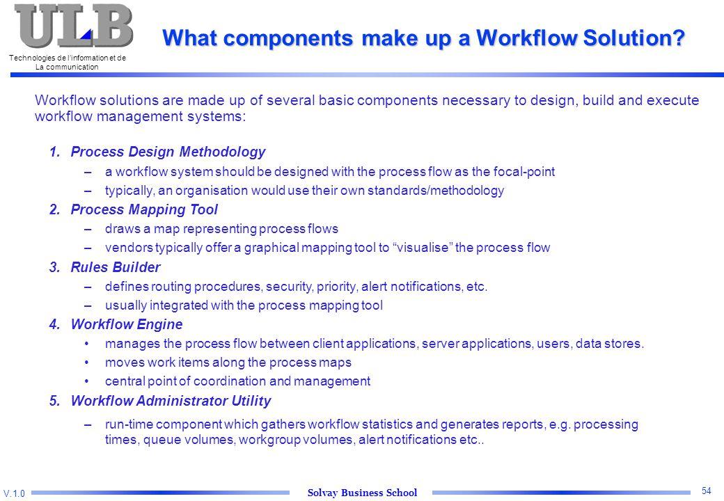 V.1.0 Solvay Business School Technologies de l'information et de La communication 54 What components make up a Workflow Solution.