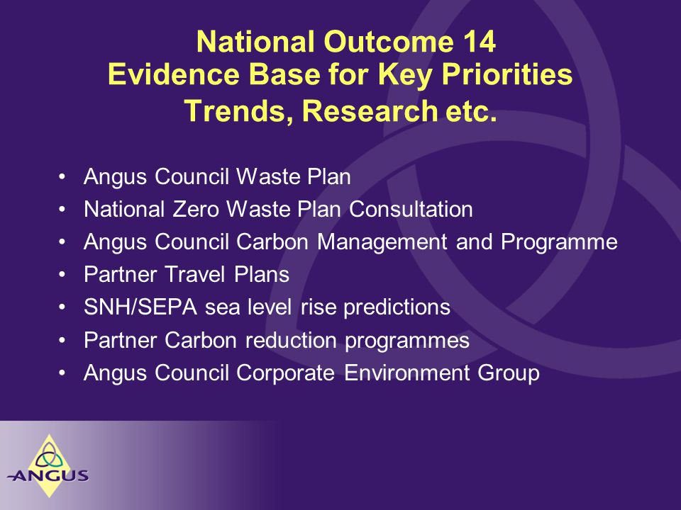 Evidence Base for Key Priorities Trends, Research etc.
