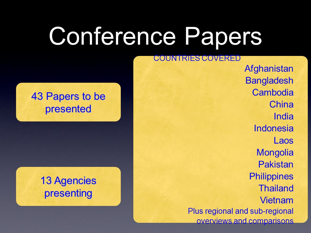 Conference Papers COUNTRIES COVERED Afghanistan Bangladesh Cambodia China India Indonesia Laos Mongolia Pakistan Philippines Thailand Vietnam Plus regional and sub-regional overviews and comparisons 43 Papers to be presented 13 Agencies presenting