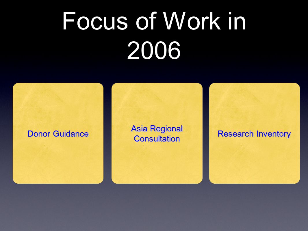 Focus of Work in 2006 Donor Guidance Asia Regional Consultation Research Inventory
