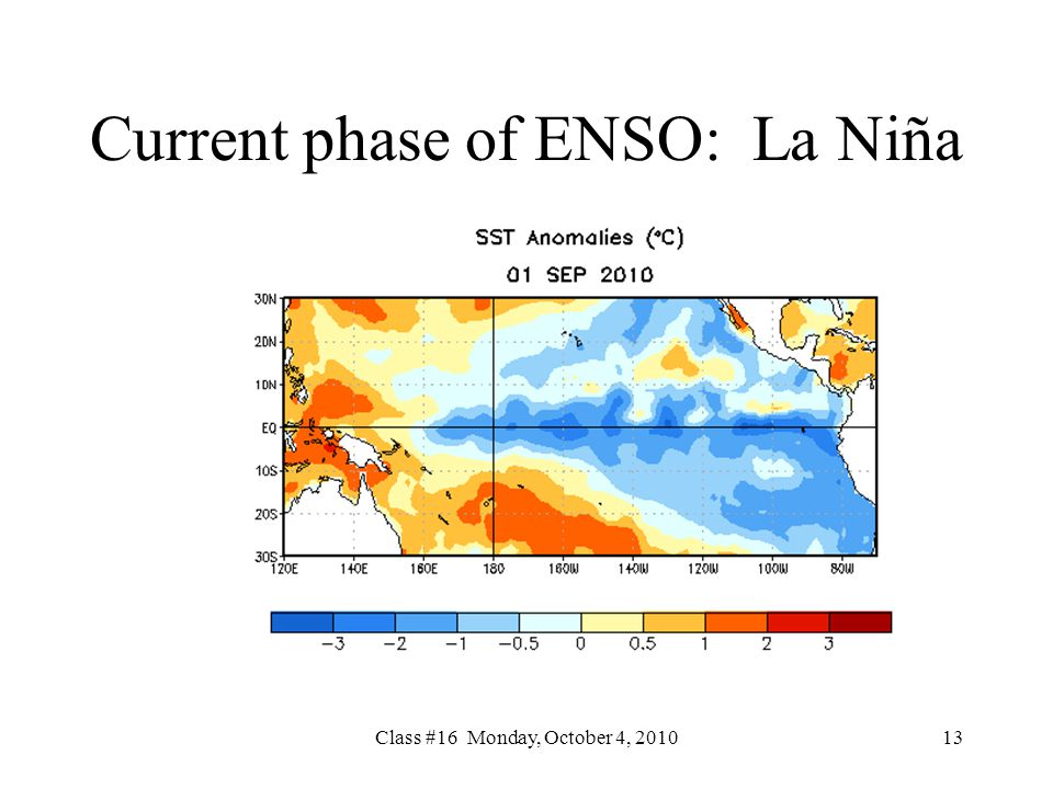 Current phase of ENSO: La Niña Class #16 Monday, October 4,