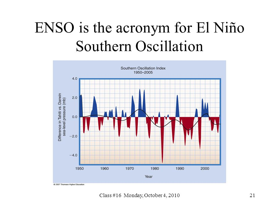 Class #16 Monday, October 4, ENSO is the acronym for El Niño Southern Oscillation