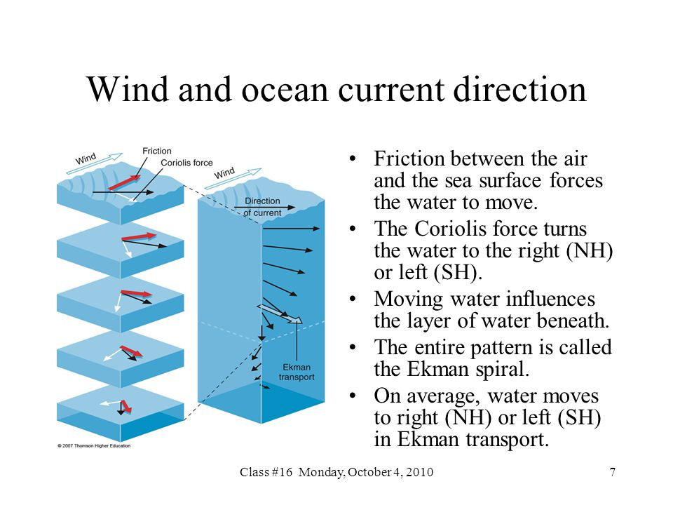 Class #16 Monday, October 4, Wind and ocean current direction Friction between the air and the sea surface forces the water to move.