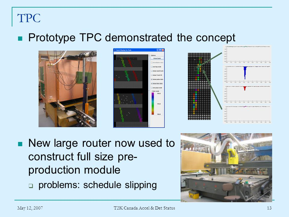May 12, 2007 T2K Canada Accel & Det Status 13 TPC Prototype TPC demonstrated the concept New large router now used to construct full size pre- production module  problems: schedule slipping