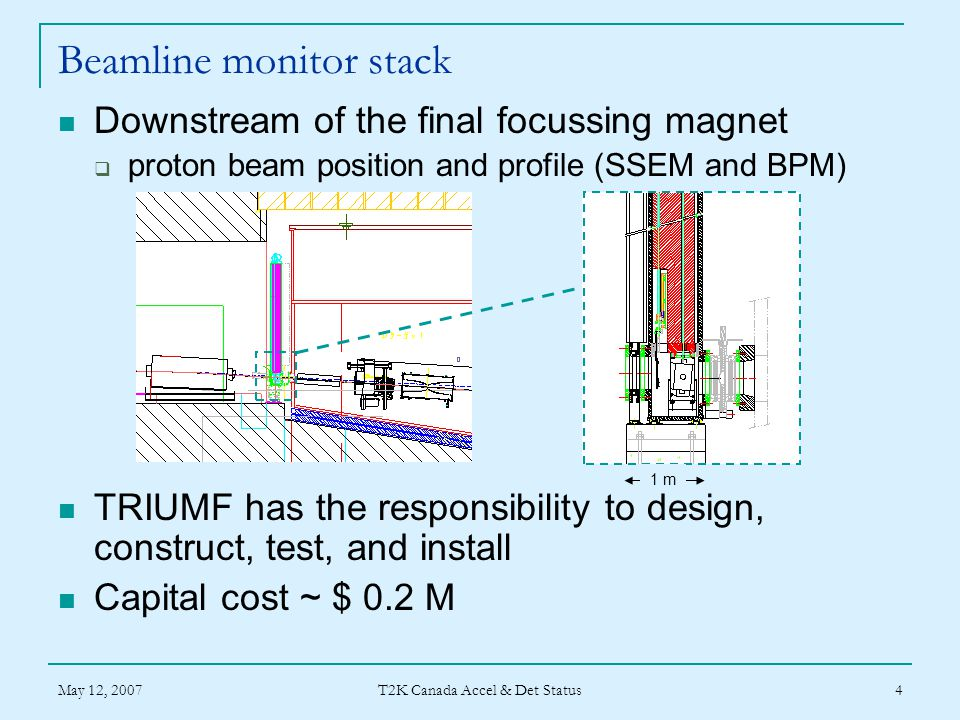 May 12, 2007 T2K Canada Accel & Det Status 4 Beamline monitor stack Downstream of the final focussing magnet  proton beam position and profile (SSEM and BPM) TRIUMF has the responsibility to design, construct, test, and install Capital cost ~ $ 0.2 M 1 m