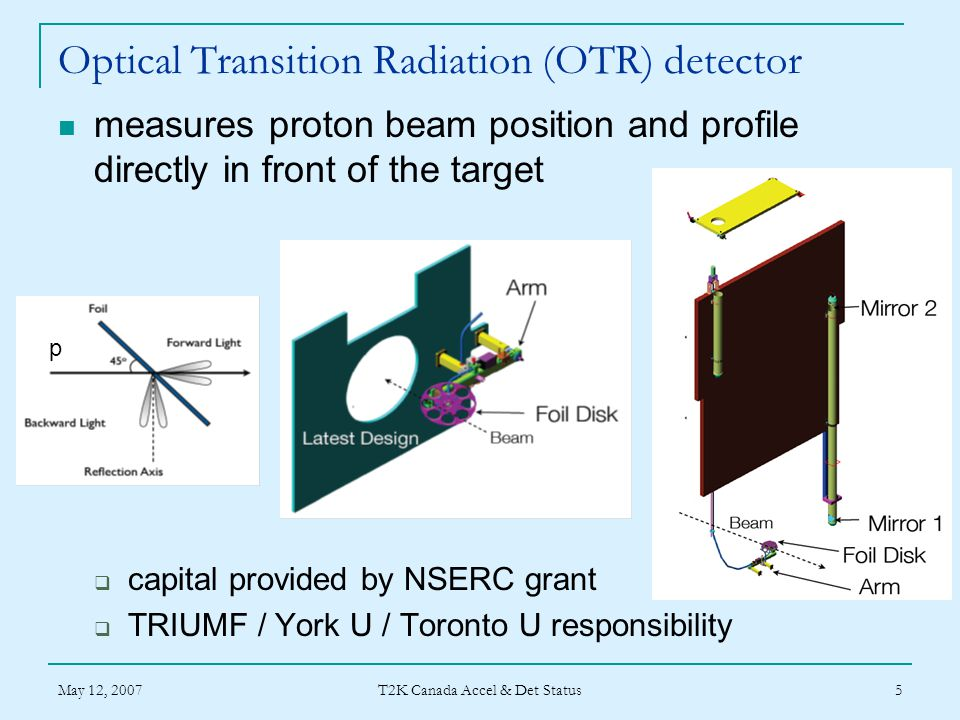 May 12, 2007 T2K Canada Accel & Det Status 5 Optical Transition Radiation (OTR) detector measures proton beam position and profile directly in front of the target  capital provided by NSERC grant  TRIUMF / York U / Toronto U responsibility p