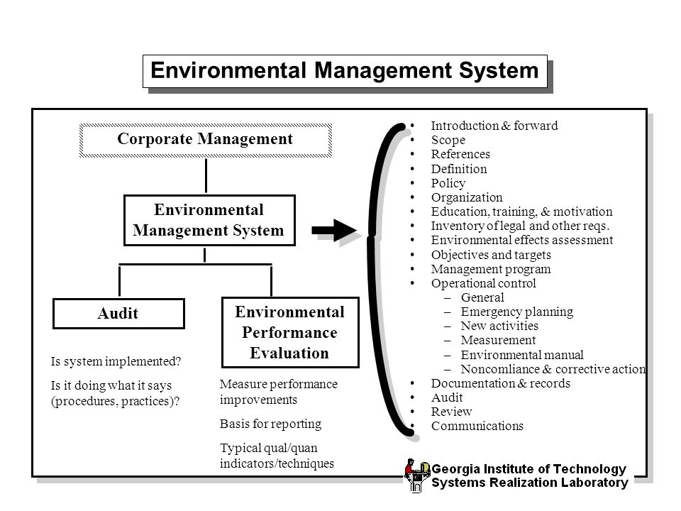 Environmental Management System Introduction & forward Scope References Definition Policy Organization Education, training, & motivation Inventory of legal and other reqs.