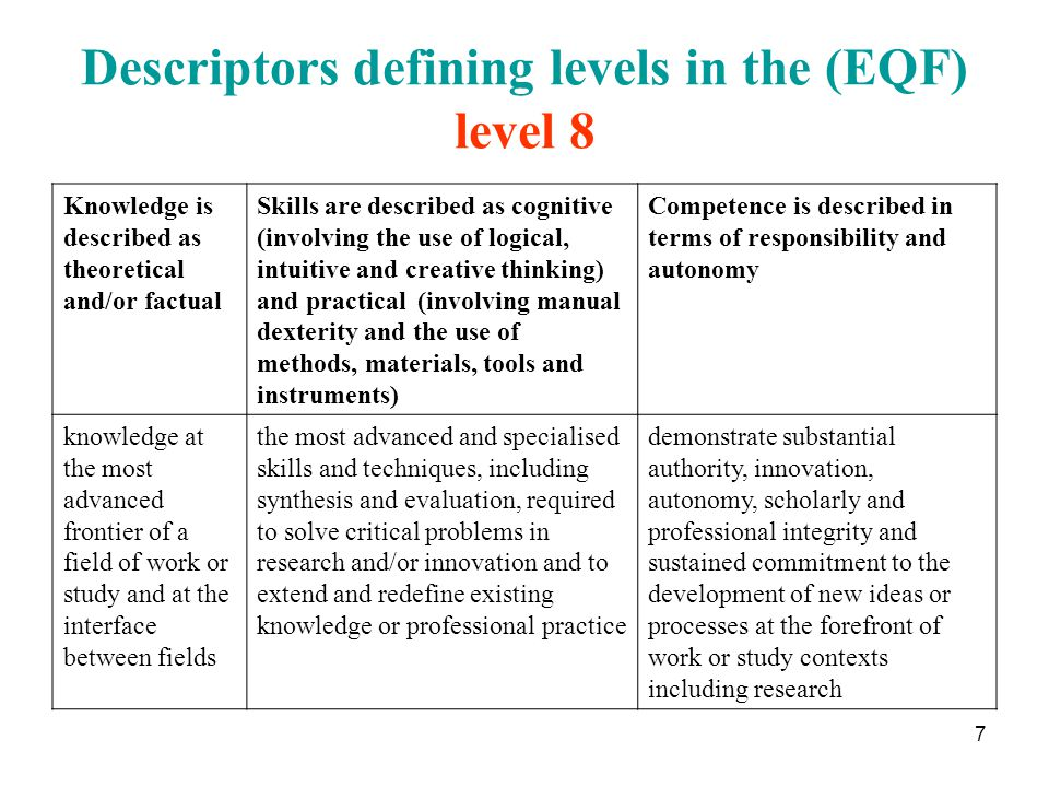 7 Descriptors defining levels in the (EQF) level 8 Knowledge is described as theoretical and/or factual Skills are described as cognitive (involving the use of logical, intuitive and creative thinking) and practical (involving manual dexterity and the use of methods, materials, tools and instruments) Competence is described in terms of responsibility and autonomy knowledge at the most advanced frontier of a field of work or study and at the interface between fields the most advanced and specialised skills and techniques, including synthesis and evaluation, required to solve critical problems in research and/or innovation and to extend and redefine existing knowledge or professional practice demonstrate substantial authority, innovation, autonomy, scholarly and professional integrity and sustained commitment to the development of new ideas or processes at the forefront of work or study contexts including research