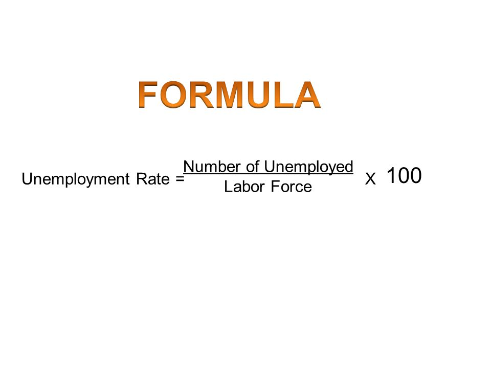 Unemployment Rate = Number of Unemployed Labor Force X 100