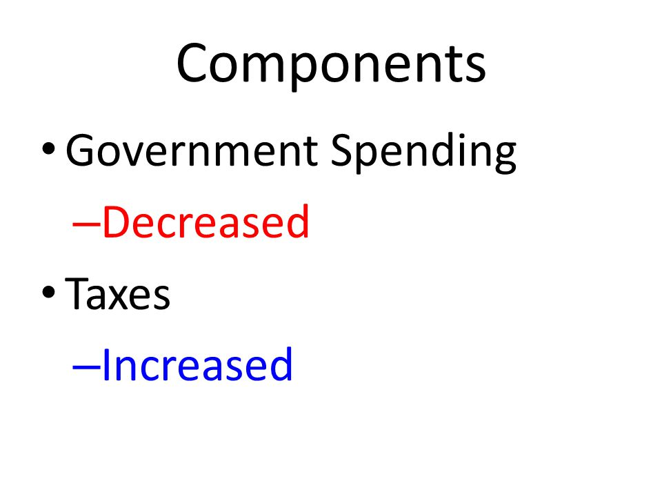 Components Government Spending – Decreased Taxes – Increased