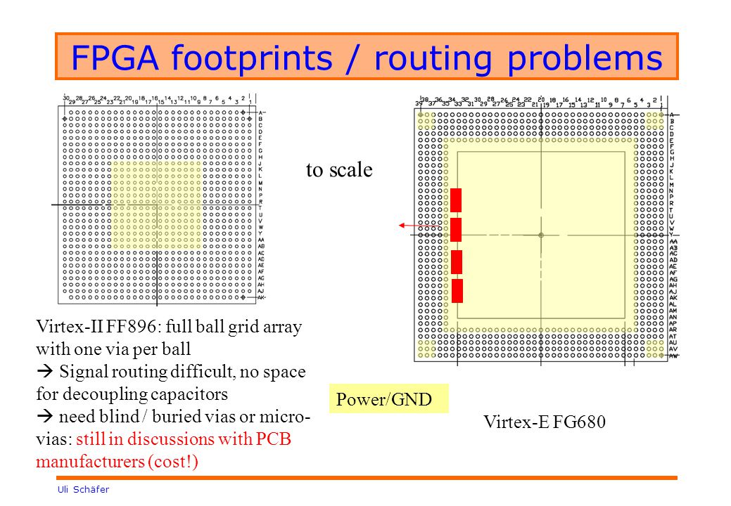 Uli Schäfer FPGA footprints / routing problems Virtex-E FG680 Virtex-II FF896: full ball grid array with one via per ball  Signal routing difficult, no space for decoupling capacitors  need blind / buried vias or micro- vias: still in discussions with PCB manufacturers (cost!) to scale Power/GND