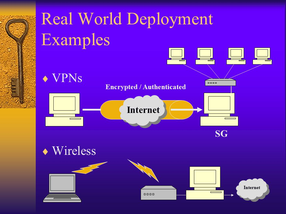Real World Deployment Examples  VPNs  Wireless Internet SG Internet Encrypted / Authenticated