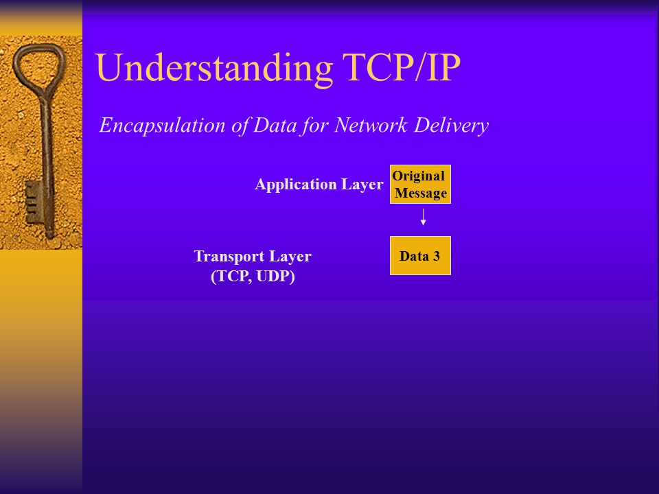 Understanding TCP/IP Encapsulation of Data for Network Delivery Original Message Data 3 Application Layer Transport Layer (TCP, UDP)