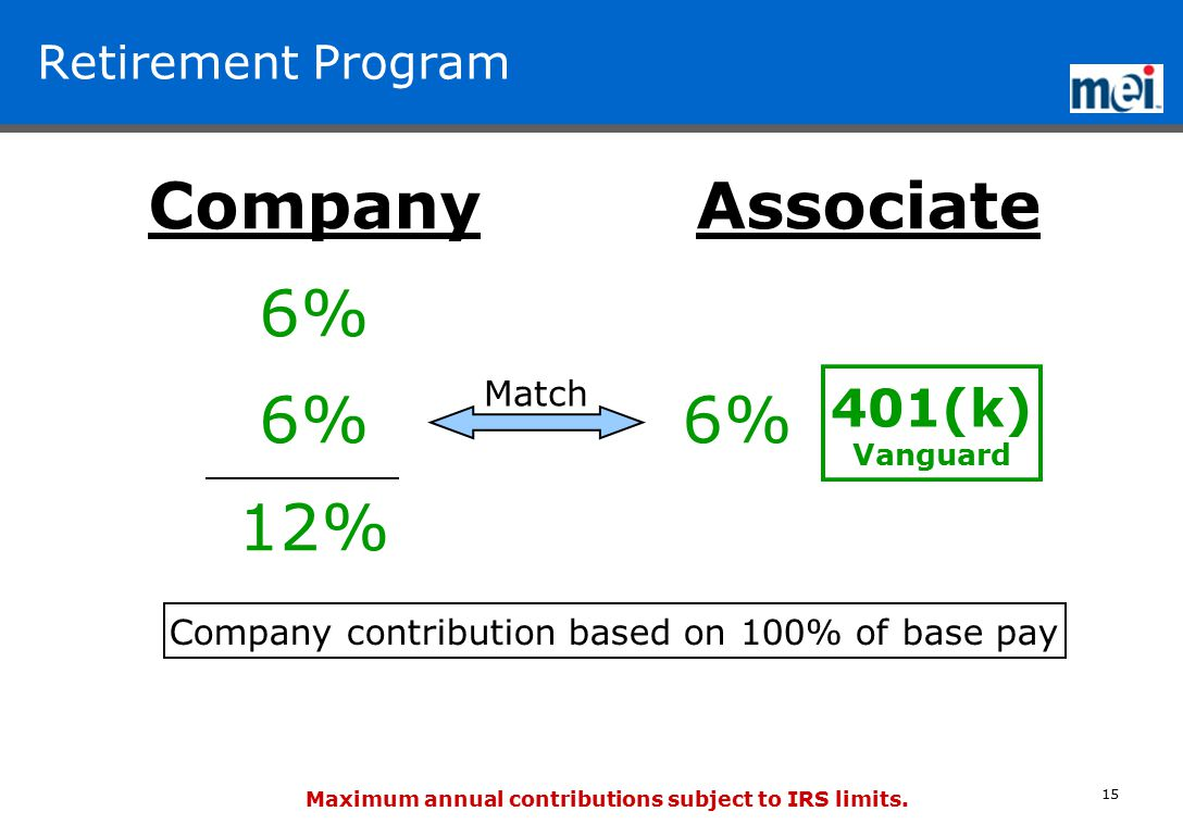 15 Retirement Program Company 6% 12% Associate 6% Match 401(k) Vanguard Company contribution based on 100% of base pay Maximum annual contributions subject to IRS limits.