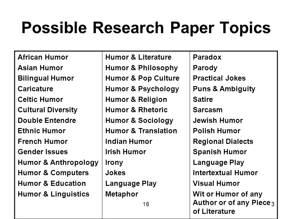 possible topics for research paper History 101: possible topics for the research read more about persian, hellenistic, egypt, egyptian, architecture and celtic.