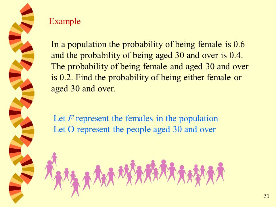 31 Example In a population the probability of being female is 0.6 and the probability of being aged 30 and over is 0.4.