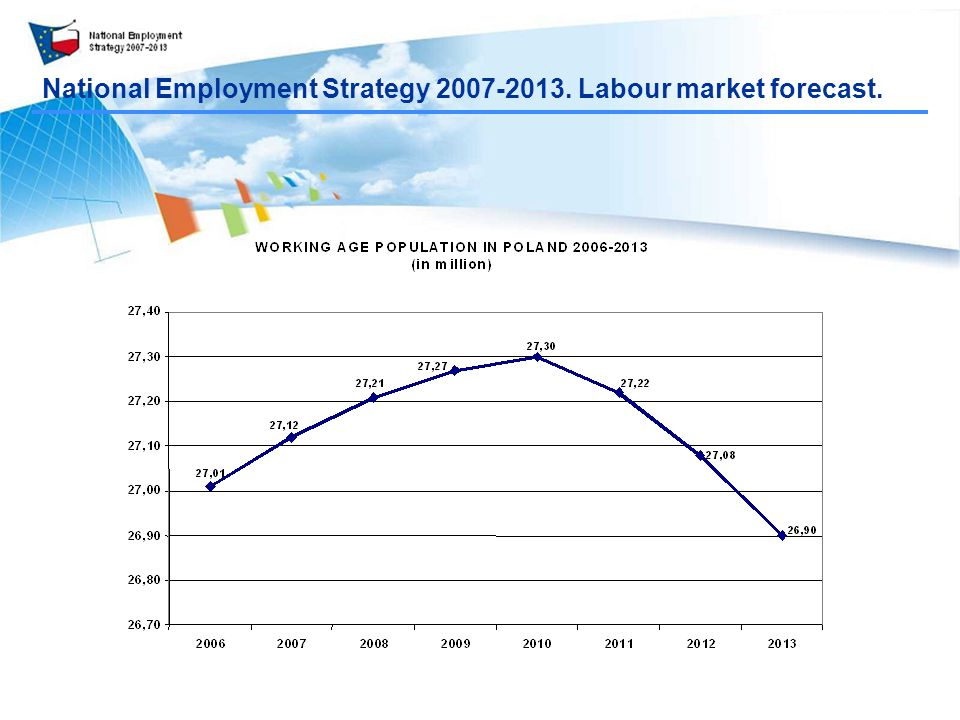 National Employment Strategy Labour market forecast.