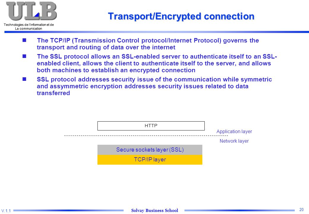 V.1.1 Solvay Business School Technologies de l'information et de La communication 20 Technologies de l'information et de La communication Transport/Encrypted connection nThe TCP/IP (Transmission Control protocol/Internet Protocol) governs the transport and routing of data over the internet nThe SSL protocol allows an SSL-enabled server to authenticate itself to an SSL- enabled client, allows the client to authenticate itself to the server, and allows both machines to establish an encrypted connection nSSL protocol addresses security issue of the communication while symmetric and assymmetric encryption addresses security issues related to data transferred TCP/IP layer Secure sockets layer (SSL) HTTP Application layer Network layer