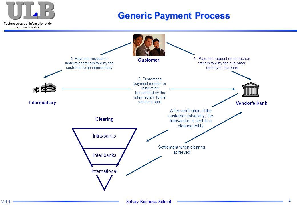 V.1.1 Solvay Business School Technologies de l'information et de La communication 4 Technologies de l'information et de La communication Generic Payment Process 2.