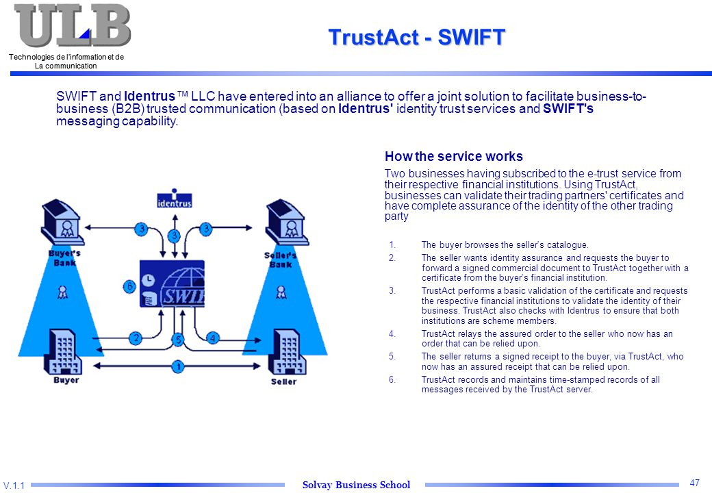 V.1.1 Solvay Business School Technologies de l'information et de La communication 47 Technologies de l'information et de La communication TrustAct - SWIFT How the service works Two businesses having subscribed to the e-trust service from their respective financial institutions.