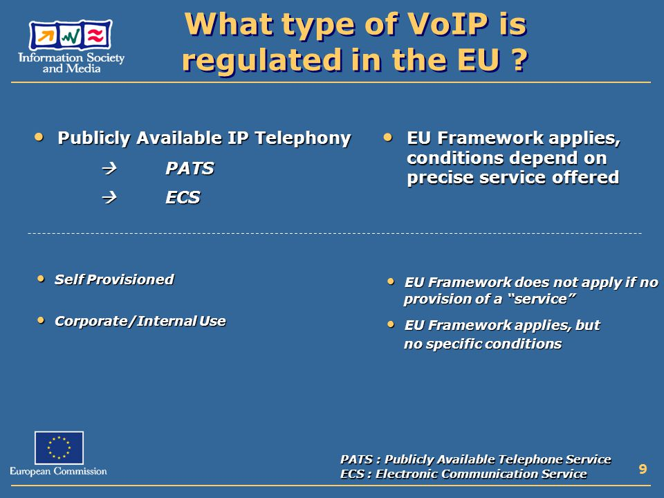 9 What type of VoIP is regulated in the EU .
