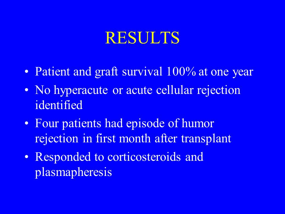 RESULTS Patient and graft survival 100% at one year No hyperacute or acute cellular rejection identified Four patients had episode of humor rejection in first month after transplant Responded to corticosteroids and plasmapheresis