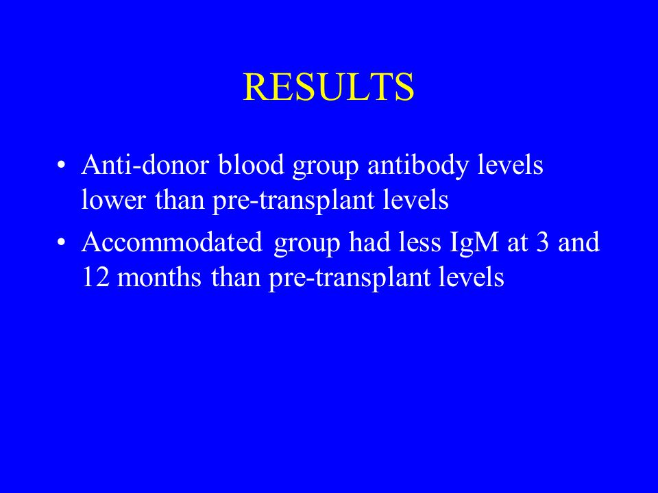 RESULTS Anti-donor blood group antibody levels lower than pre-transplant levels Accommodated group had less IgM at 3 and 12 months than pre-transplant levels