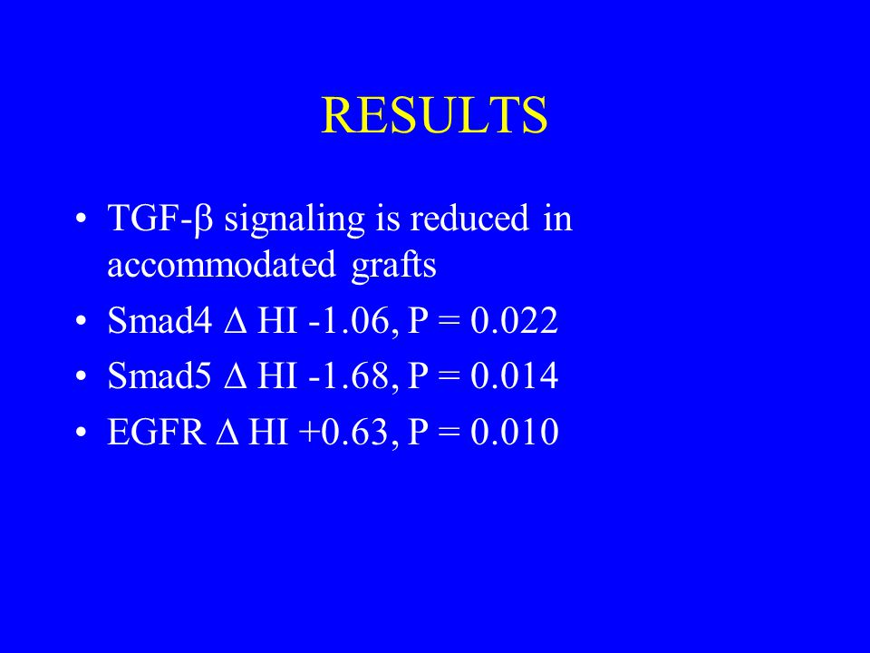 RESULTS TGF-  signaling is reduced in accommodated grafts Smad4  HI -1.06, P = 0.022 Smad5  HI -1.68, P = 0.014 EGFR  HI +0.63, P = 0.010