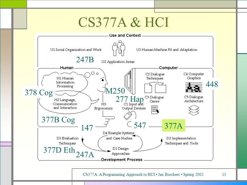 CS377A: A Programming Approach to HCI Jan Borchers Spring 200213 CS377A & HCI 147 377A 247B 247A 377B Cog 277 Hap 377D Eth 378 Cog 547 M250 448