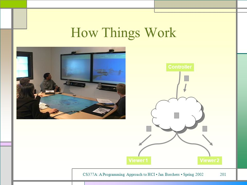 CS377A: A Programming Approach to HCI Jan Borchers Spring 2002201 How Things Work Viewer 1 Controller Viewer 2