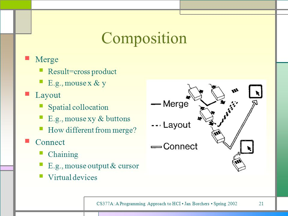 CS377A: A Programming Approach to HCI Jan Borchers Spring 200221 Composition Merge Result=cross product E.g., mouse x & y Layout Spatial collocation E.g., mouse xy & buttons How different from merge.