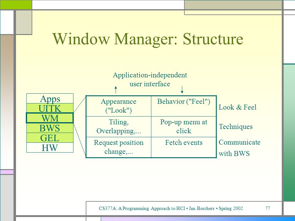 CS377A: A Programming Approach to HCI Jan Borchers Spring 200277 Window Manager: Structure BWS GEL HW UITK Appearance ( Look ) Behavior ( Feel ) Tiling, Overlapping,...