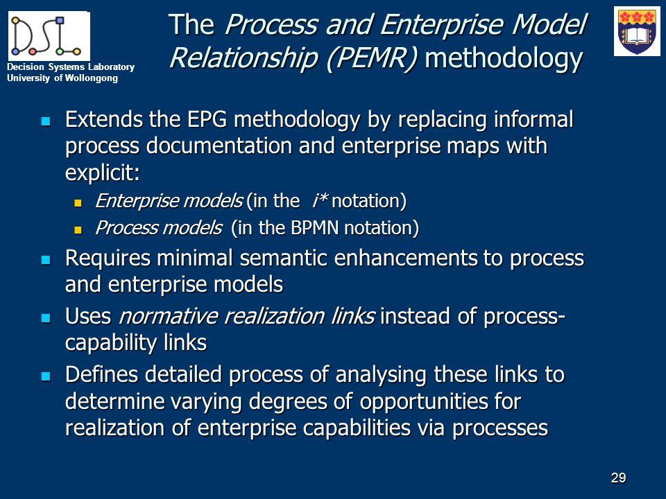 29 decision - Process Documentation Methodology