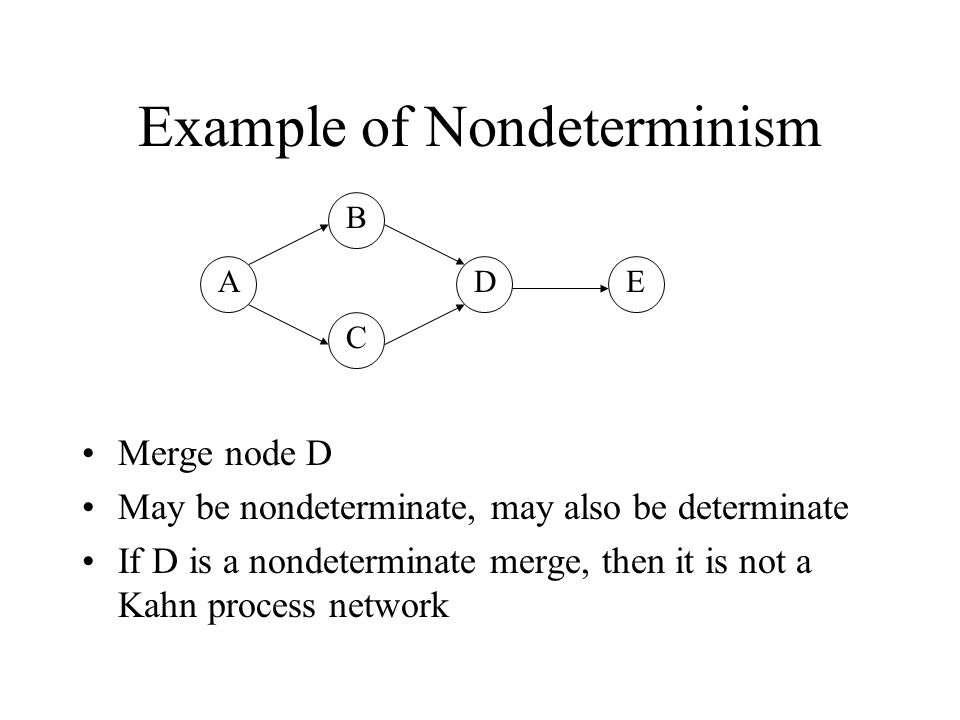 Example of Nondeterminism Merge node D May be nondeterminate, may also be determinate If D is a nondeterminate merge, then it is not a Kahn process network A C B DE