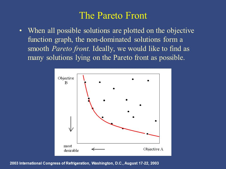 2003 International Congress of Refrigeration, Washington, D.C., August 17-22, 2003 The Pareto Front When all possible solutions are plotted on the objective function graph, the non-dominated solutions form a smooth Pareto front.