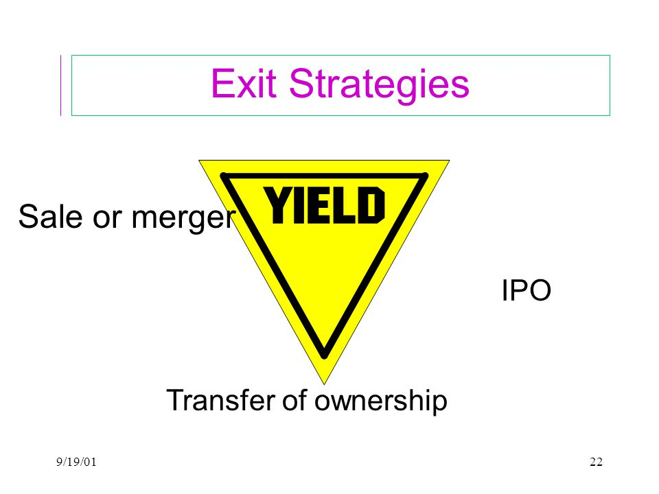9/19/0122 Exit Strategies Sale or merger IPO Transfer of ownership